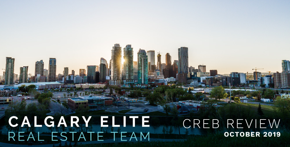 Calgary Real estate Market review